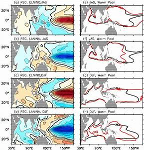Spatial Patterns Of  Left  Sst Anomalies  Ssta  And  Right