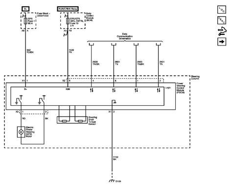 2011 chevy hhr wiring diagram 29 wiring diagram images