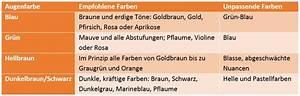 Welche Holzarten Passen Zusammen : welche farben passen zusammen kleidung tabelle l 39 immagine della bellezza femminile ~ Bigdaddyawards.com Haus und Dekorationen