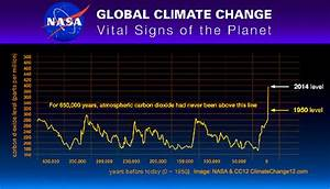 * CLIMATE CHANGE 12 * Important Climate News, Views ...