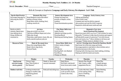 Infant Toddler Specialist Group » Universal Lesson Planning Tools  Professional Development For
