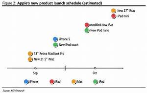 Apple intend to add eight new products to their shop in for Apple to bring eight new products before november