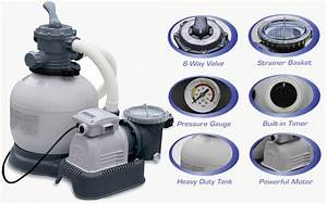 Intex Pool Pumps