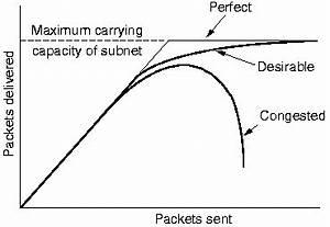 Subnet Berechnen : frage zum subnetz netzwerke ~ Themetempest.com Abrechnung
