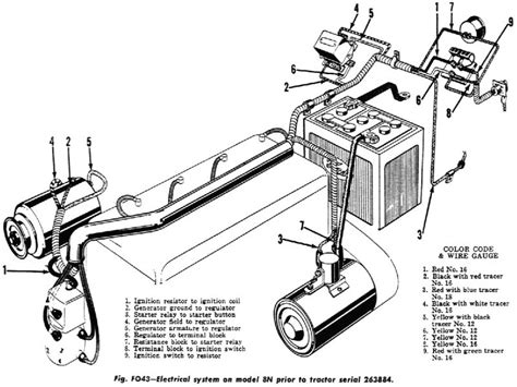 Ford Tractor Distributor Diagram Wiring Forums