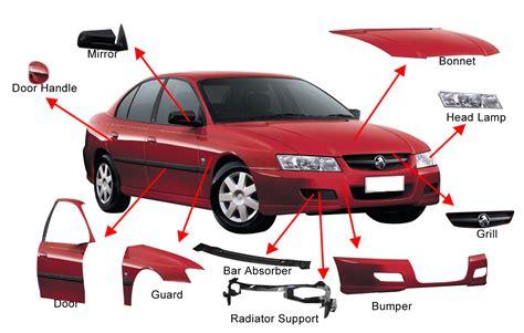 Car Panels Bonnets Guards Lights Mirrors Radiators Grilles
