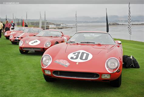Gto 250 For Sale by Auction Results And Sales Data For 1964 250 Gto