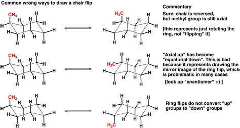 Chair Cyclohexane Ring Flip the cyclohexane chair flip master organic chemistry