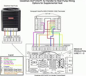Goodman Furnace Wiring Diagram Wiring Diagram And  Furnace Or Heat Pump