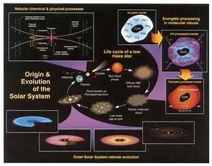 Exploring the Trans-Neptunian Solar System