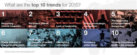 Первый World Trends Forum пройдет в Риге в апреле :: Балтийский курс | новости и аналитика
