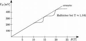 Magnetfeld Berechnen : 4 1 magnetfeld stationrer strme ~ Themetempest.com Abrechnung