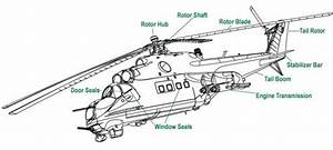 Helicopter Assembly And Maintenance Made Easier With