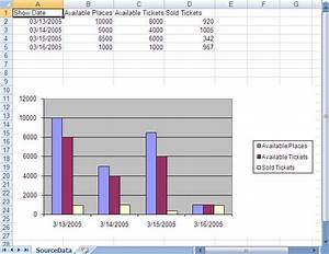 Create Excel Chart In C   Vb Net  Java  C    Php  More