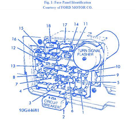 94 Ford Contour Fuse Diagram by Ford Tempo 93g44681 1995 Fuse Box Block Circuit Breaker