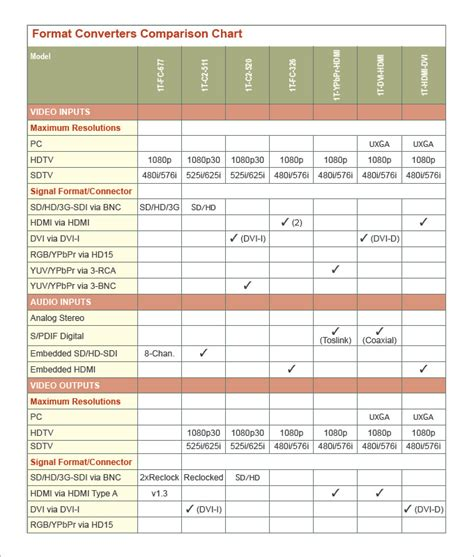 comparison chart template   word excel
