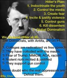 Antifa Violence Meme