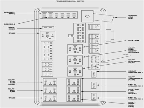 Dodge Journey Fuse Box Diagram Template Wiring