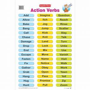 Action Verbs List For Kids | www.imgkid.com - The Image ...