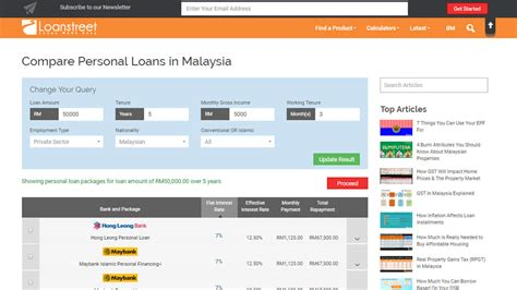 Best Personal Loan Deals In Malaysia