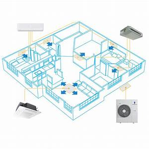Ductless Split Air Conditioning System