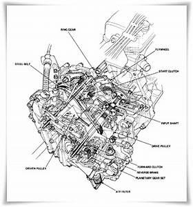 Honda Civic 1996-2000 Service Manual Pdf