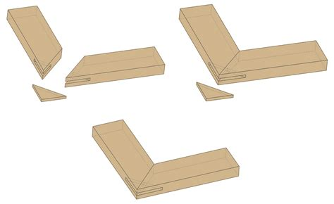 feather spline miter joint woodworking kits woodworking