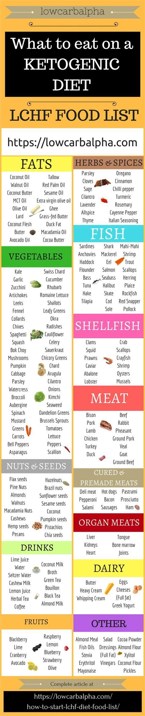 cuisine diet 25 best ideas about keto diet foods on keto