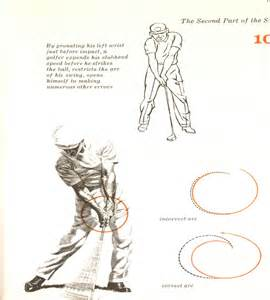 Ben Hogan Golf Swing Impact Position of The