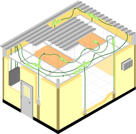 portafab modular electrical wiring system for prefabricated buildings