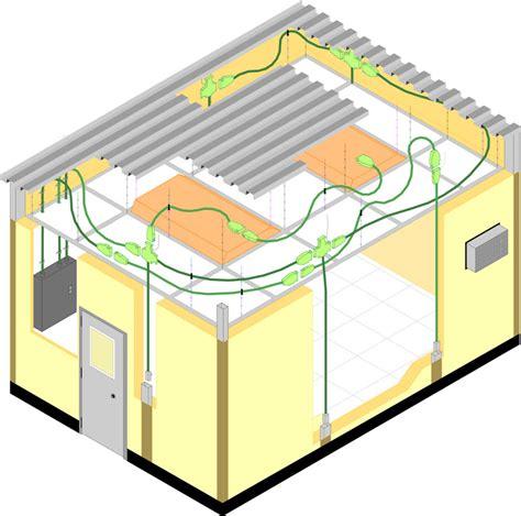 Portafab Modular Electrical Wiring System For