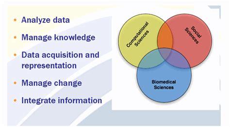 health informatics degree program oregon tech