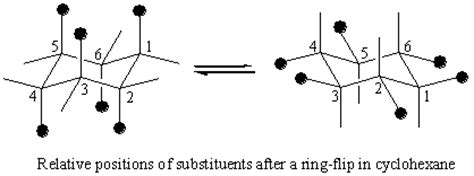 Chair Cyclohexane Ring Flip by Conformational Analysis Modeling Stereochemistry And