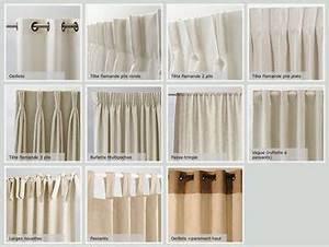 Tissus Pour Double Rideaux : couture d 39 ameublement site de renovation fauteuil ~ Melissatoandfro.com Idées de Décoration