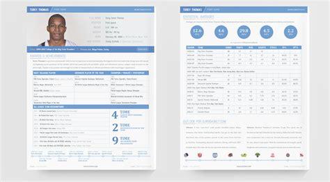 basketball resume designs lowgravity pl