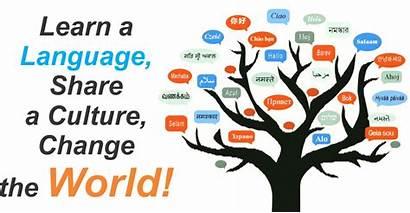 International Languages Language Learning Learn Program Why