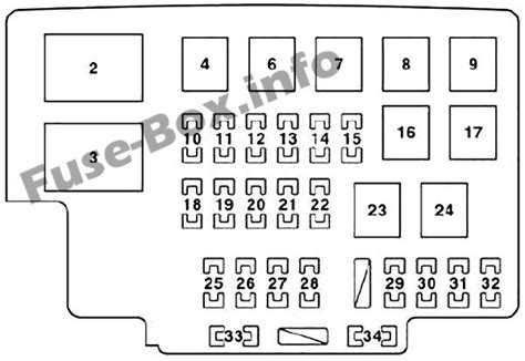 fuse box diagram lexus rx rx xu