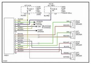 Mitsubishi L200 Towbar Wiring Diagram
