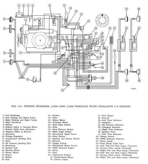 Wiring Diagram Jeep Gladiator Truck Build
