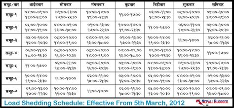 new schedule of load shedding load shedding schedule nepal march 2012 nepali