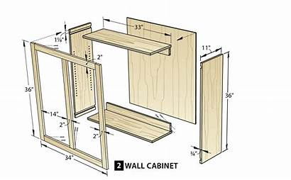 Cabinets Easy Cabinet Plans Wood Kitchen Way