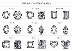 How to pick the right diamond cut for your engagement ring for Wedding ring shapes and styles