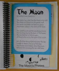 Poems About Moon Phases