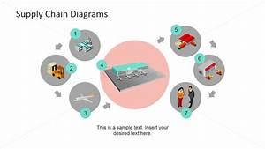High Level 3d Supply Chain Diagram
