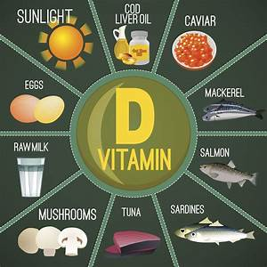 Did You Get Your Vitamin D Today