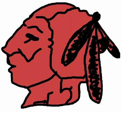 Indians Cleveland 1928 Chief Wahoo Worst Logos
