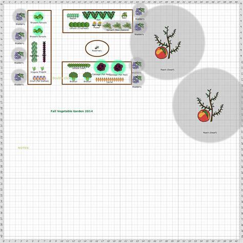 garden plan fall vegetable garden