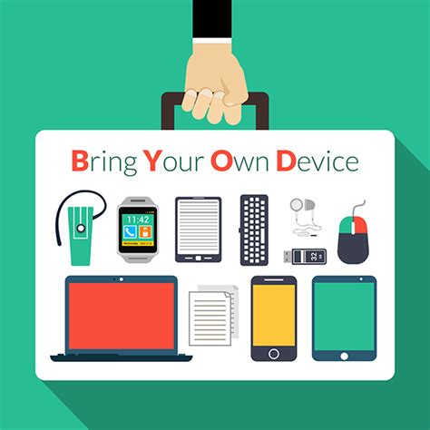 the growing need for byod bring your own device it security