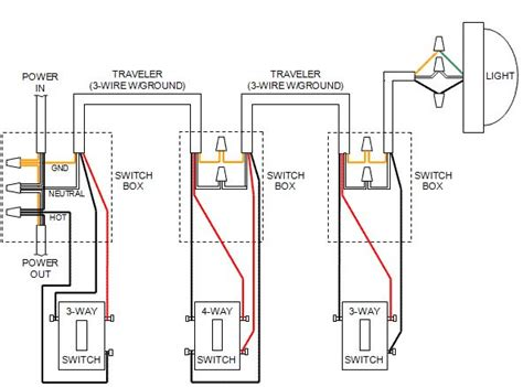 Install Switch Control Four Lights Series