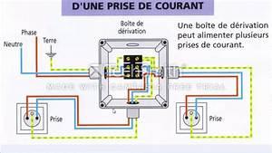 Boite De Derivation Electrique : le role de boite derivation youtube ~ Dailycaller-alerts.com Idées de Décoration